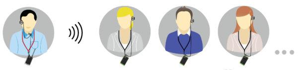 Funktionsweise-Beschreibung-Cityguide-headsets-at